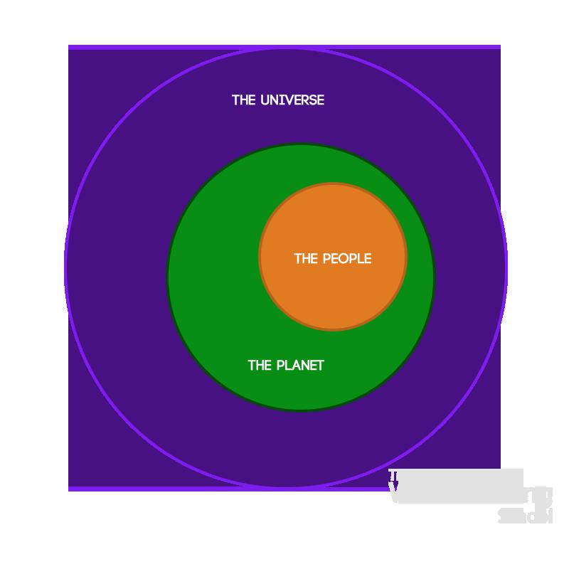 WBFramework-hierarchy